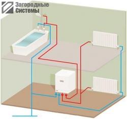 Контур горячего водоснабжения