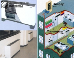 Система вентиляции для коттеджа чиллер-фанкойл