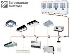 Мультизональная система вентиляции